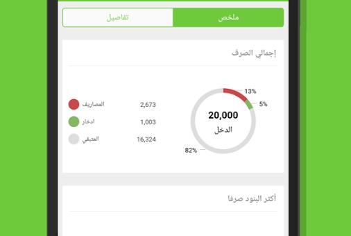 ضرورية على جوالك لتخطيط مصروف بيتك 506x340 - تطبيقات ضرورية على جوالك لتخطيط مصروف بيتك وافكار للميزانية